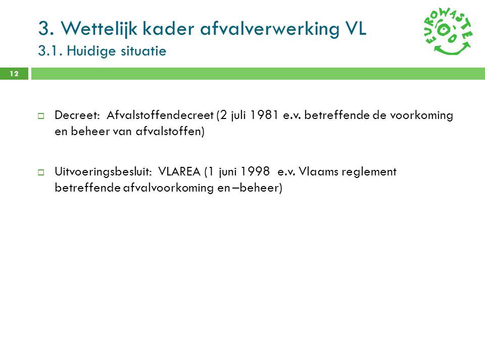 3. Wettelijk kader afvalverwerking VL 3.1. Huidige situatie 12  Decreet: Afvalstoffendecreet (2 juli 1981 e.v. betreffende de voorkoming en beheer va