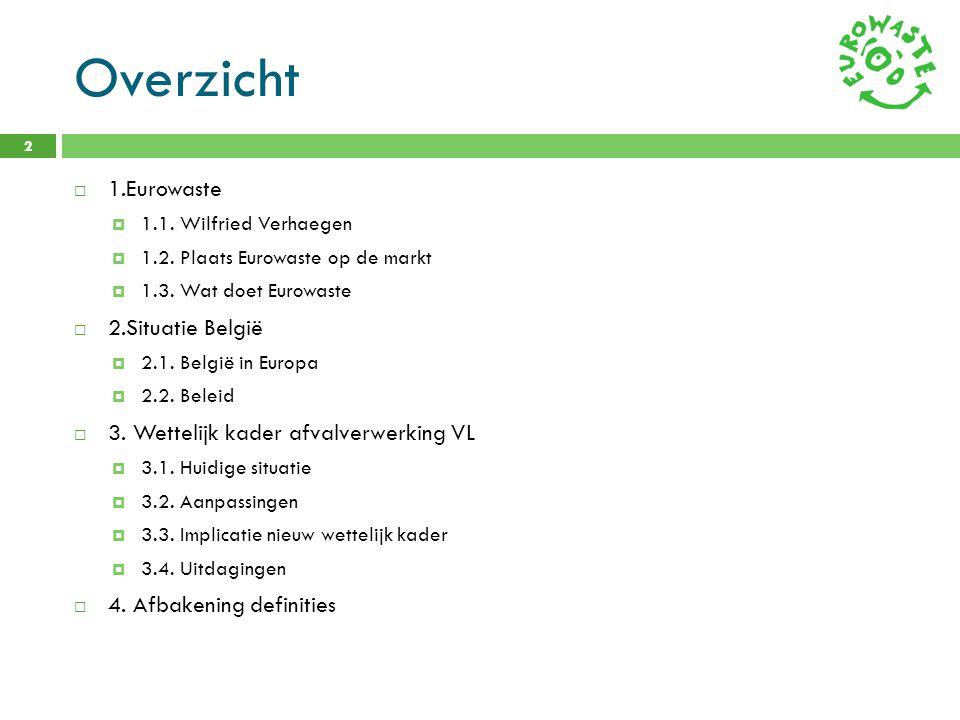Overzicht 2  1.Eurowaste  1.1. Wilfried Verhaegen  1.2. Plaats Eurowaste op de markt  1.3. Wat doet Eurowaste  2.Situatie België  2.1. België in