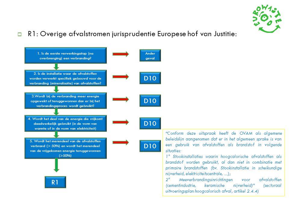 24  R1: Overige afvalstromen jurisprudentie Europese hof van Justitie: 1. Is de eerste verwerkingsstap (na overbrenging) een verbranding? 2. Is de in