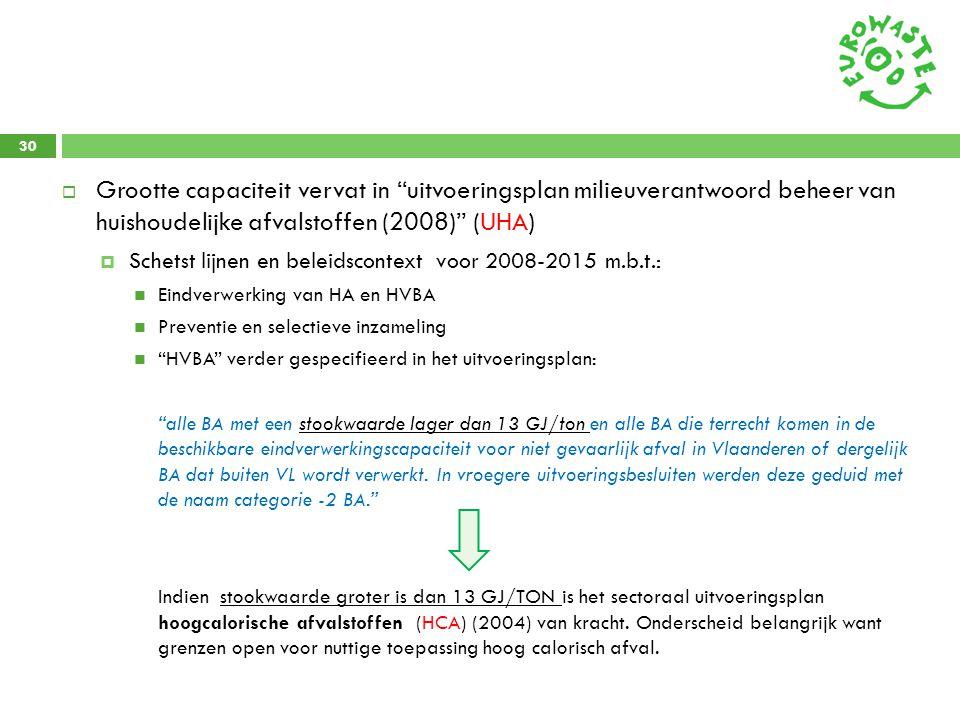 """30  Grootte capaciteit vervat in """"uitvoeringsplan milieuverantwoord beheer van huishoudelijke afvalstoffen (2008)"""" (UHA)  Schetst lijnen en beleidsc"""