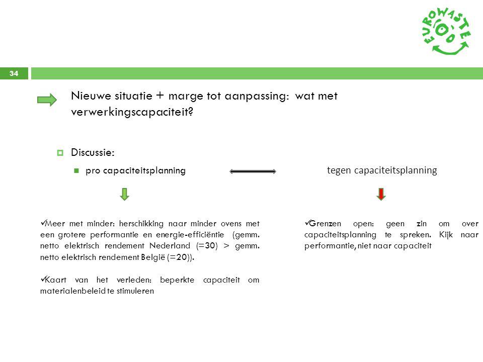 34 Nieuwe situatie + marge tot aanpassing: wat met verwerkingscapaciteit?  Discussie :  pro capaciteitsplanning tegen capaciteitsplanning  Grenzen