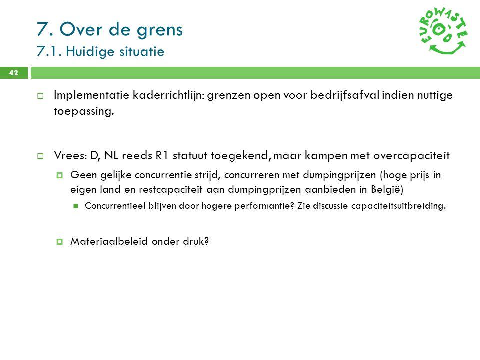 7. Over de grens 7.1. Huidige situatie 42  Implementatie kaderrichtlijn: grenzen open voor bedrijfsafval indien nuttige toepassing.  Vrees: D, NL re