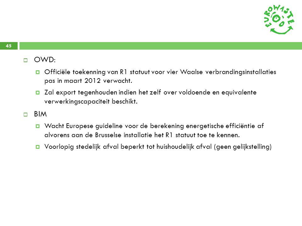 45  OWD:  Officiële toekenning van R1 statuut voor vier Waalse verbrandingsinstallaties pas in maart 2012 verwacht.  Zal export tegenhouden indien