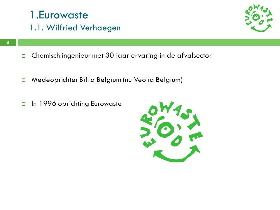 The link to recycling 1.2. Plaats Eurowaste op de markt 6