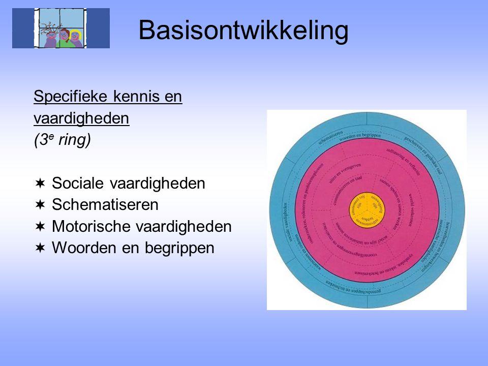 Basisontwikkeling Specifieke kennis en vaardigheden (3 e ring)  Sociale vaardigheden  Schematiseren  Motorische vaardigheden  Woorden en begrippen
