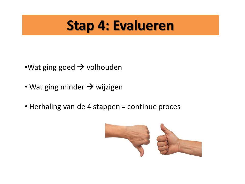 • Wat ging goed  volhouden • Wat ging minder  wijzigen • Herhaling van de 4 stappen = continue proces Stap 4: Evalueren