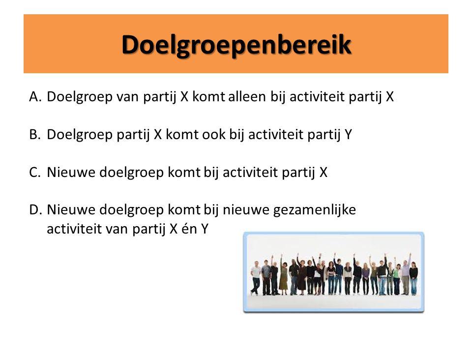 Doelgroepenbereik A.Doelgroep van partij X komt alleen bij activiteit partij X B.Doelgroep partij X komt ook bij activiteit partij Y C.Nieuwe doelgroep komt bij activiteit partij X D.Nieuwe doelgroep komt bij nieuwe gezamenlijke activiteit van partij X én Y