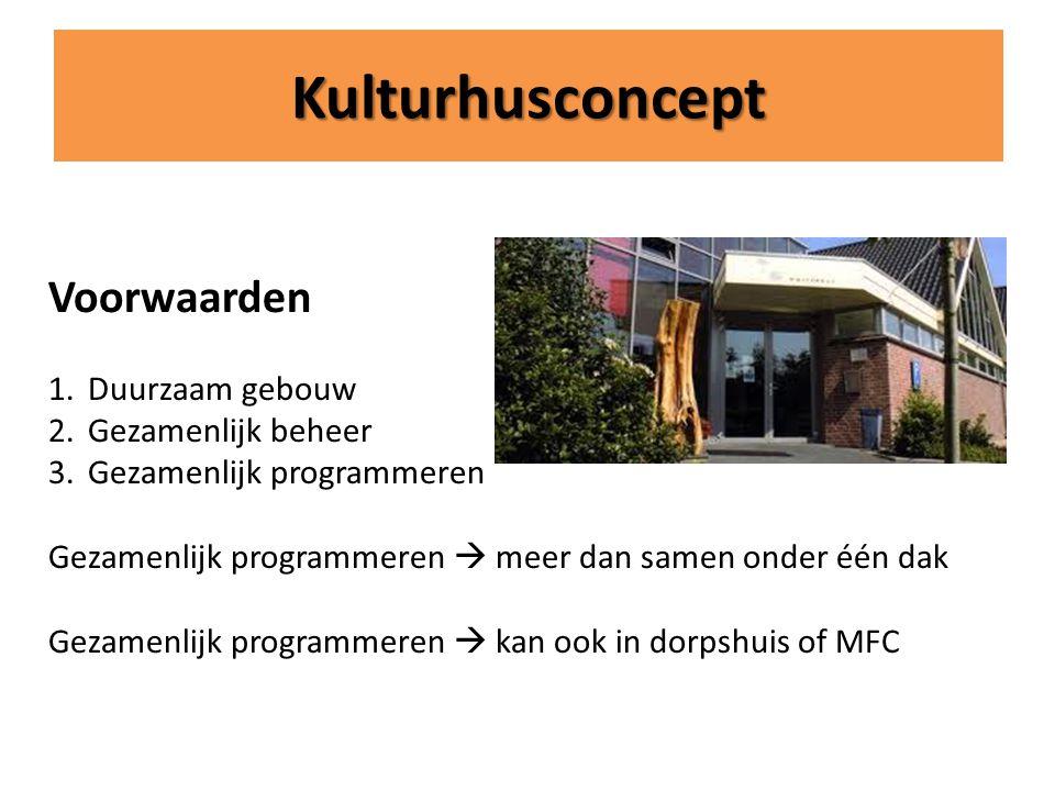 Kulturhusconcept Voorwaarden 1.Duurzaam gebouw 2.Gezamenlijk beheer 3.Gezamenlijk programmeren Gezamenlijk programmeren  meer dan samen onder één dak Gezamenlijk programmeren  kan ook in dorpshuis of MFC