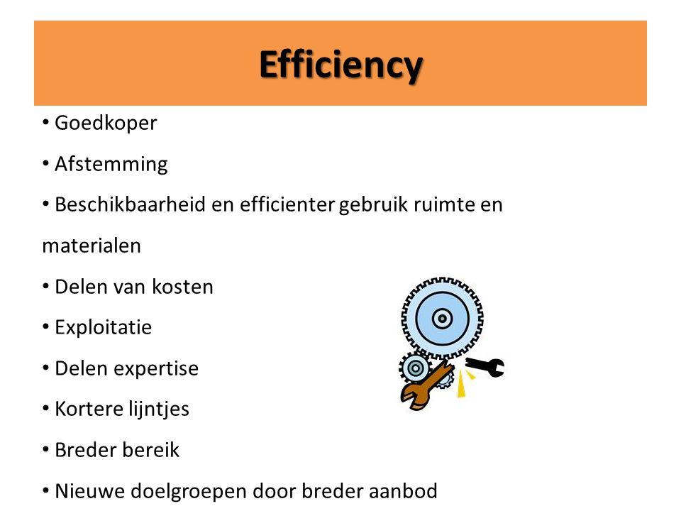 Efficiency • Goedkoper • Afstemming • Beschikbaarheid en efficienter gebruik ruimte en materialen • Delen van kosten • Exploitatie • Delen expertise • Kortere lijntjes • Breder bereik • Nieuwe doelgroepen door breder aanbod