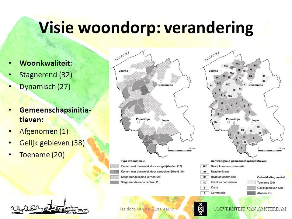 U NIVERSITEIT VAN A MSTERDAM Visie woondorp: verandering Het dorp van de 21ste eeuw • Woonkwaliteit: • Stagnerend (32) • Dynamisch (27) • Gemeenschaps