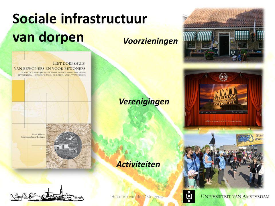 U NIVERSITEIT VAN A MSTERDAM Sociale infrastructuur van dorpen Het dorp van de 21ste eeuw Voorzieningen Verenigingen Activiteiten