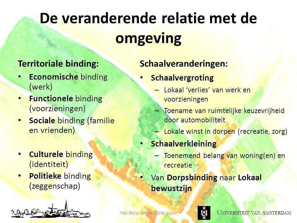 U NIVERSITEIT VAN A MSTERDAM De veranderende relatie met de omgeving Territoriale binding: • Economische binding (werk) • Functionele binding (voorzie
