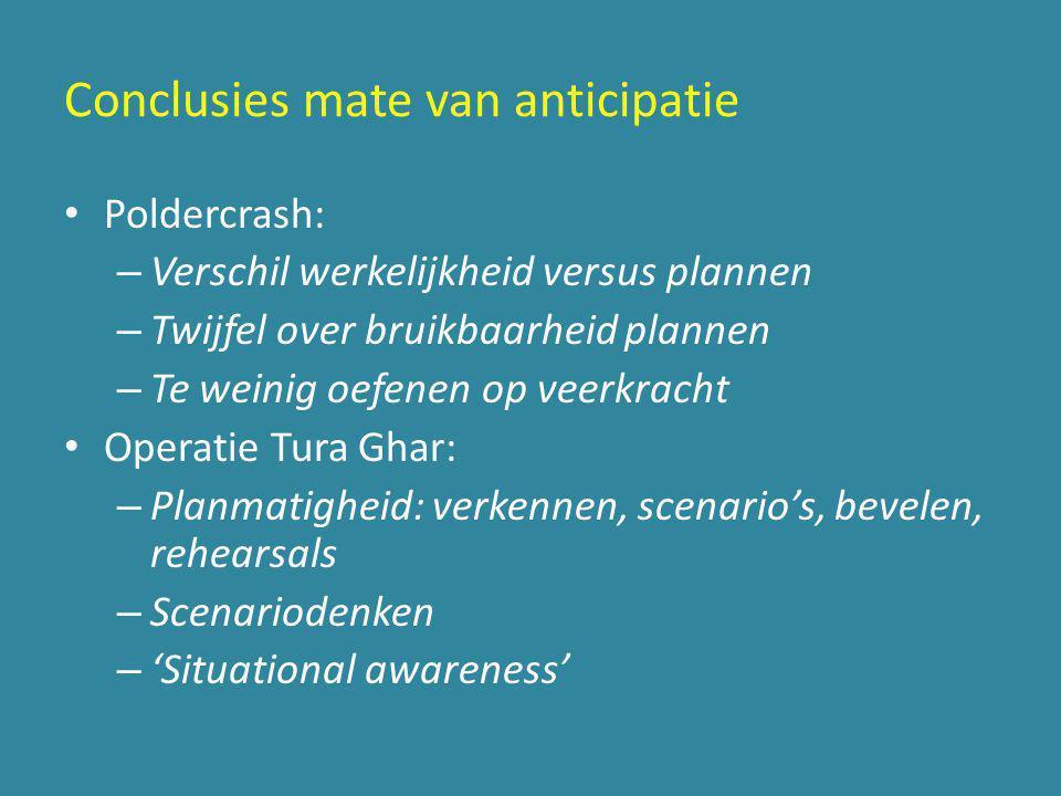 Conclusies mate van anticipatie • Poldercrash: – Verschil werkelijkheid versus plannen – Twijfel over bruikbaarheid plannen – Te weinig oefenen op vee