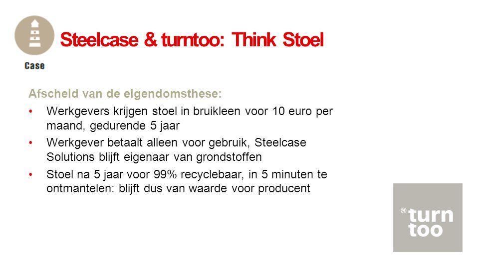 Afscheid van de eigendomsthese: •Werkgevers krijgen stoel in bruikleen voor 10 euro per maand, gedurende 5 jaar •Werkgever betaalt alleen voor gebruik