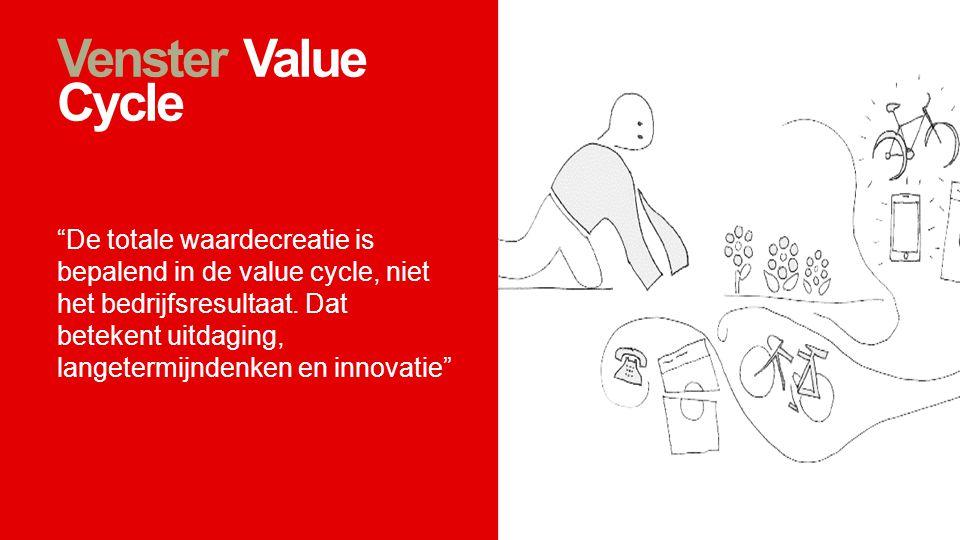 """Venster Value Cycle """"De totale waardecreatie is bepalend in de value cycle, niet het bedrijfsresultaat. Dat betekent uitdaging, langetermijndenken en"""