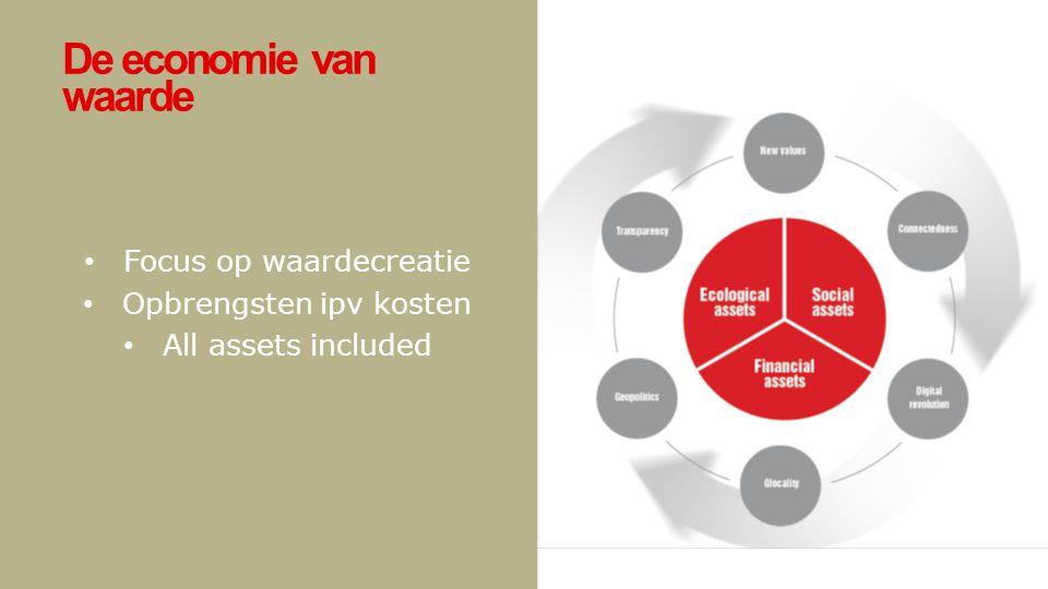 De economie van waarde • Focus op waardecreatie • Opbrengsten ipv kosten • All assets included
