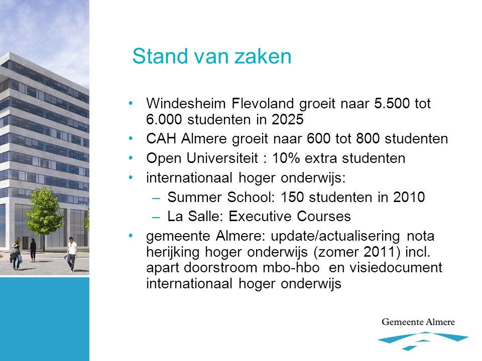 Stand van zaken •Windesheim Flevoland groeit naar 5.500 tot 6.000 studenten in 2025 •CAH Almere groeit naar 600 tot 800 studenten •Open Universiteit :
