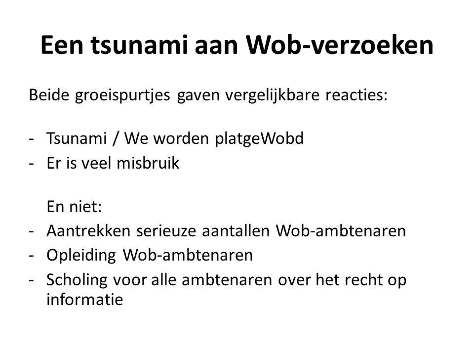Een tsunami aan Wob-verzoeken Beide groeispurtjes gaven vergelijkbare reacties: -Tsunami / We worden platgeWobd -Er is veel misbruik En niet: -Aantrekken serieuze aantallen Wob-ambtenaren -Opleiding Wob-ambtenaren -Scholing voor alle ambtenaren over het recht op informatie