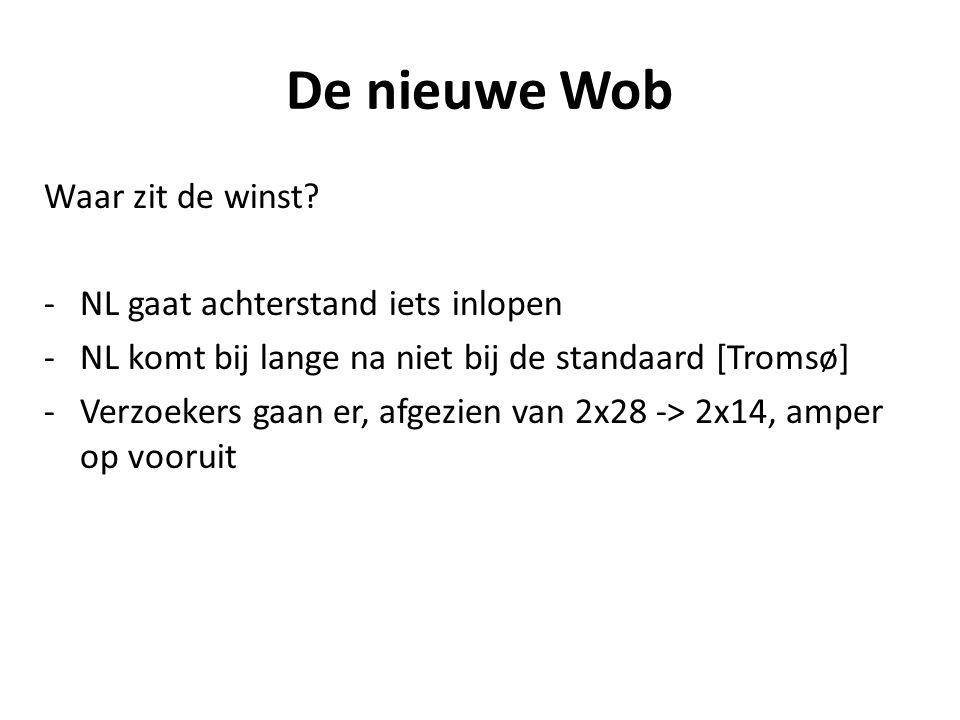 De nieuwe Wob Waar zit de winst? -NL gaat achterstand iets inlopen -NL komt bij lange na niet bij de standaard [Tromsø] -Verzoekers gaan er, afgezien