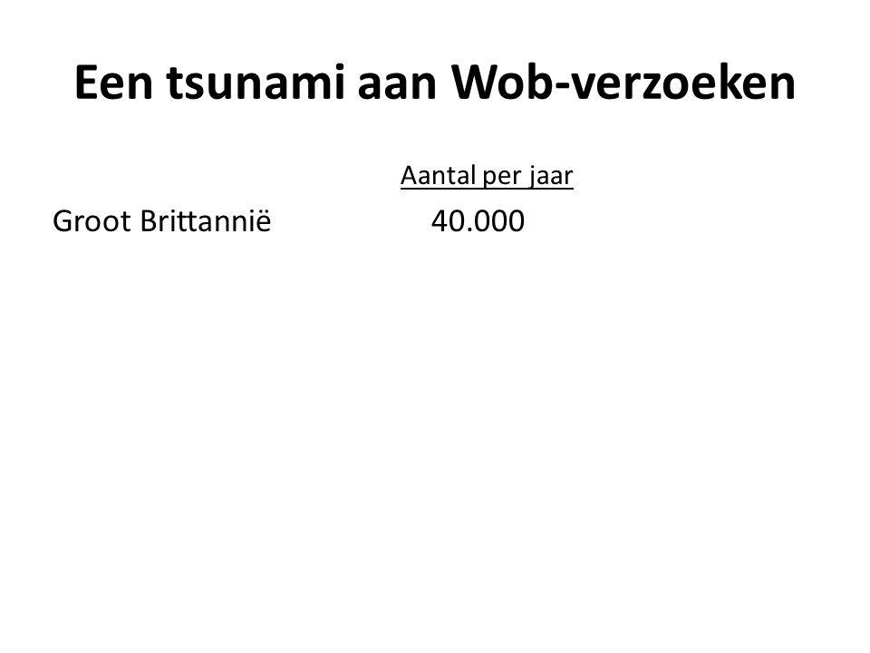 Een tsunami aan Wob-verzoeken Aantal per jaar Groot Brittannië 40.000