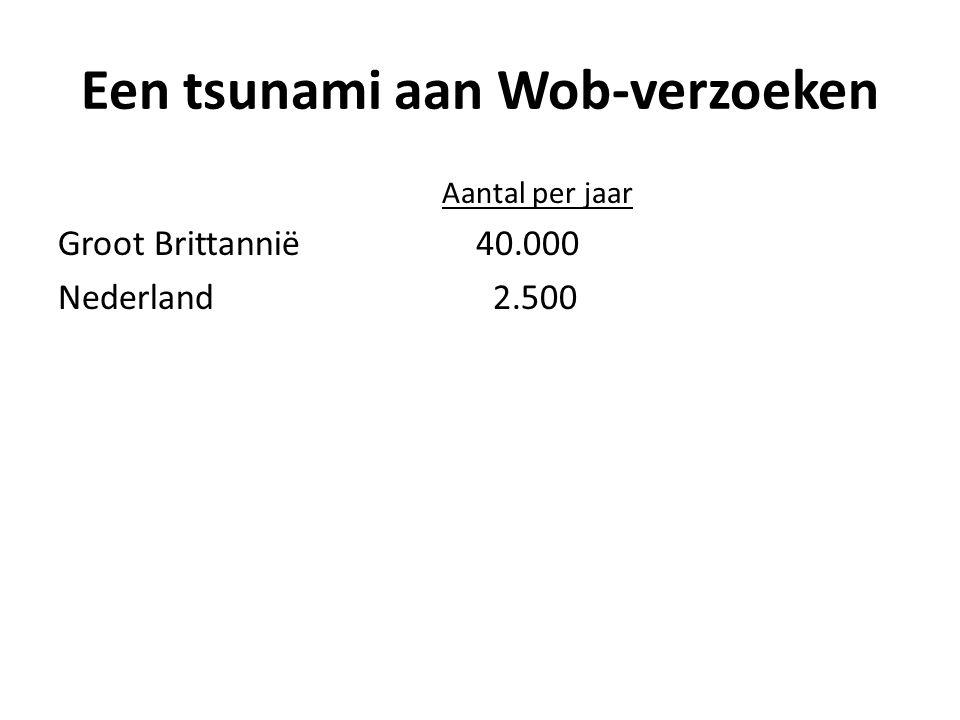 Een tsunami aan Wob-verzoeken Aantal per jaar Groot Brittannië 40.000 Nederland 2.500