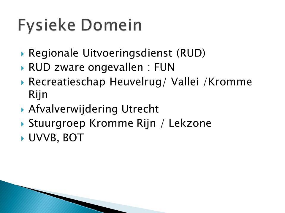  Regionale Uitvoeringsdienst (RUD)  RUD zware ongevallen : FUN  Recreatieschap Heuvelrug/ Vallei /Kromme Rijn  Afvalverwijdering Utrecht  Stuurgroep Kromme Rijn / Lekzone  UVVB, BOT