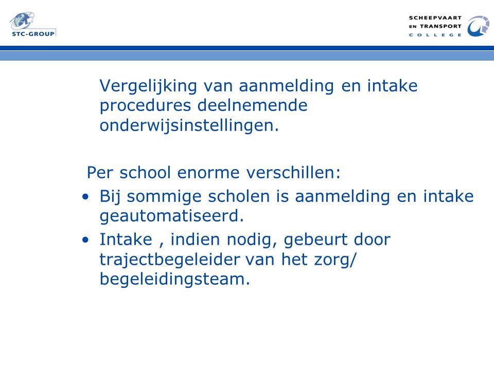 •Andere scholen gaan uit van gedecentraliseerde Intake •Elke opleiding heeft zijn eigen intake.
