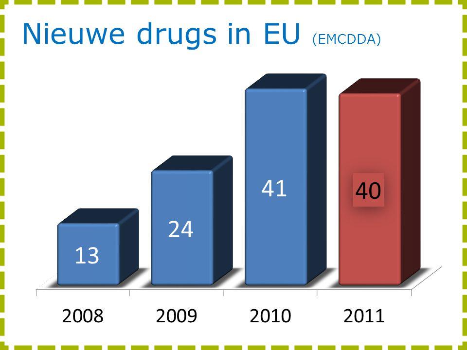 Nieuwe drugs in EU (EMCDDA)