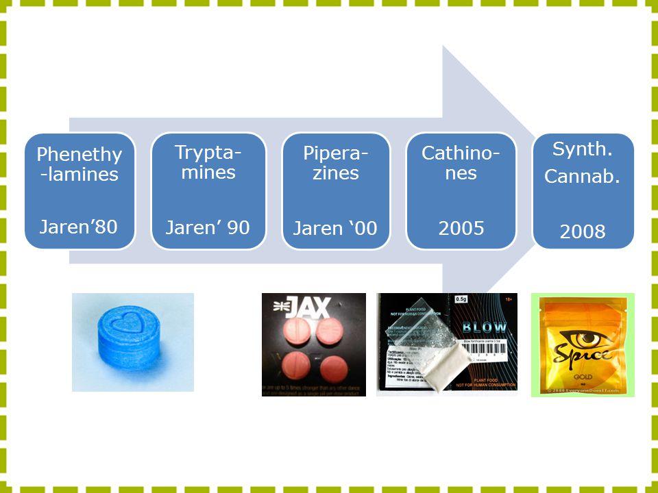 Phenethy -lamines Jaren'80 Trypta- mines Jaren' 90 Pipera- zines Jaren '00 Cathino- nes 2005 Synth. Cannab. 2008