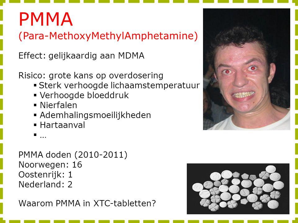 PMMA (Para-MethoxyMethylAmphetamine) Effect: gelijkaardig aan MDMA Risico: grote kans op overdosering  Sterk verhoogde lichaamstemperatuur  Verhoogd