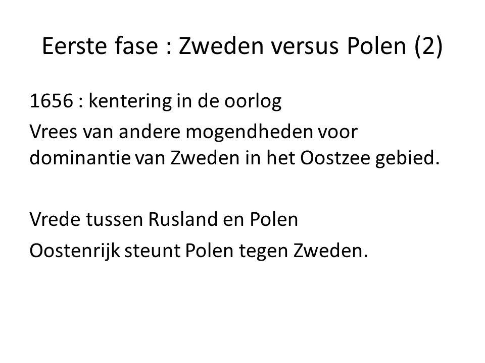 Eerste fase : Zweden versus Polen (2) 1656 : kentering in de oorlog Vrees van andere mogendheden voor dominantie van Zweden in het Oostzee gebied. Vre