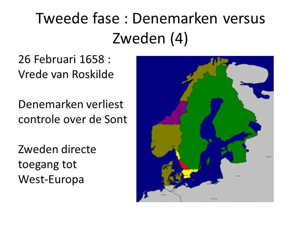 Tweede fase : Denemarken versus Zweden (4) 26 Februari 1658 : Vrede van Roskilde Denemarken verliest controle over de Sont Zweden directe toegang tot