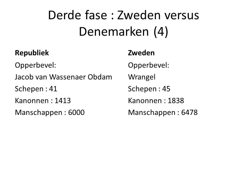 Derde fase : Zweden versus Denemarken (4) Republiek Opperbevel: Jacob van Wassenaer Obdam Schepen : 41 Kanonnen : 1413 Manschappen : 6000 Zweden Opper