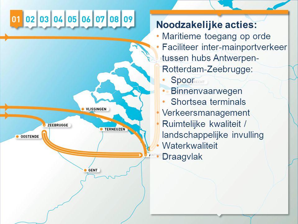 Noodzakelijke acties: •Maritieme toegang op orde •Faciliteer inter-mainportverkeer tussen hubs Antwerpen- Rotterdam-Zeebrugge: •Spoor •Binnenvaarwegen •Shortsea terminals •Verkeersmanagement •Ruimtelijke kwaliteit / landschappelijke invulling •Waterkwaliteit •Draagvlak