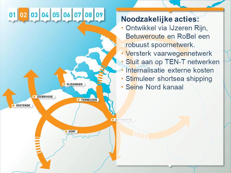 Noodzakelijke acties: •Ontwikkel via IJzeren Rijn, Betuweroute en RoBel een robuust spoornetwerk. •Versterk vaarwegennetwerk •Sluit aan op TEN-T netwe