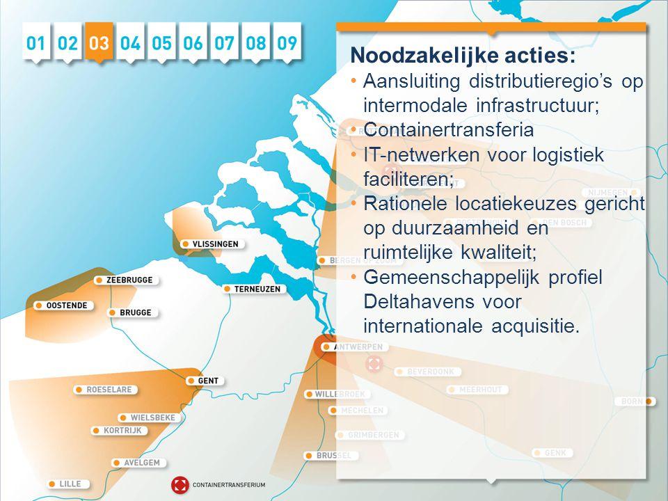 Noodzakelijke acties: •Aansluiting distributieregio's op intermodale infrastructuur; •Containertransferia •IT-netwerken voor logistiek faciliteren; •Rationele locatiekeuzes gericht op duurzaamheid en ruimtelijke kwaliteit; •Gemeenschappelijk profiel Deltahavens voor internationale acquisitie.