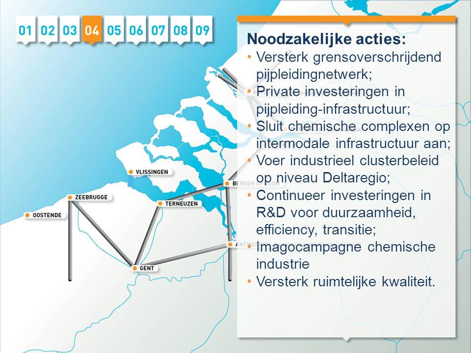 Noodzakelijke acties: •Versterk grensoverschrijdend pijpleidingnetwerk; •Private investeringen in pijpleiding-infrastructuur; •Sluit chemische complex