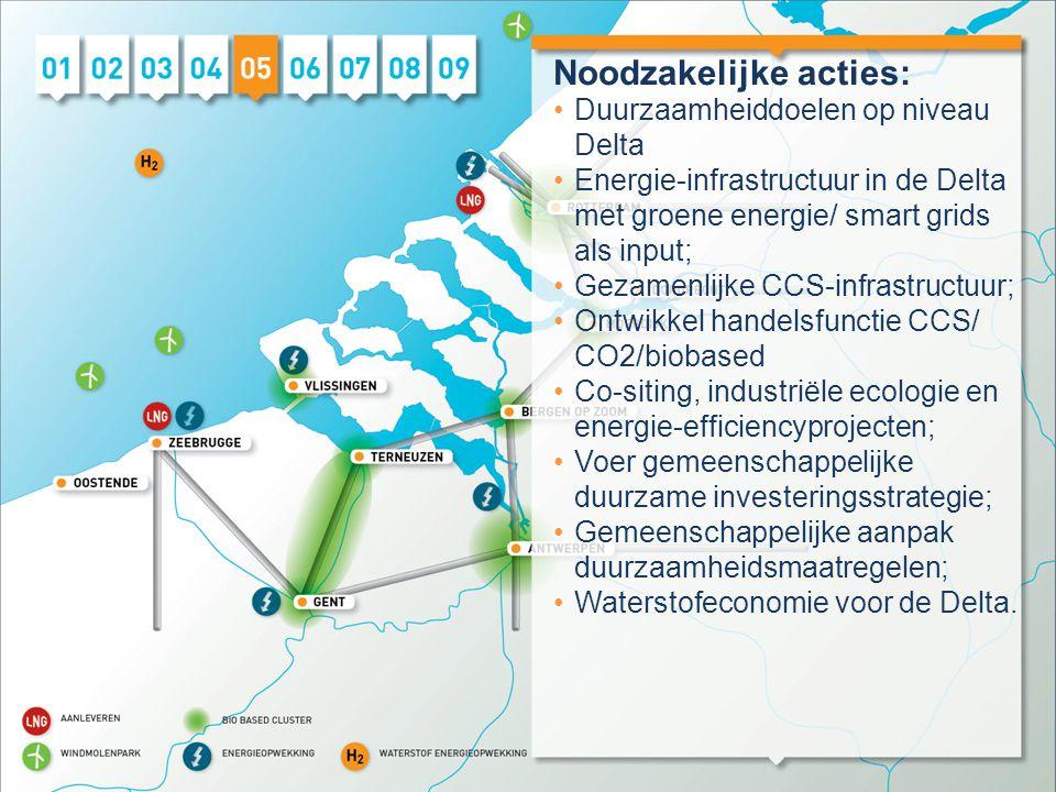 Noodzakelijke acties: •Duurzaamheiddoelen op niveau Delta •Energie-infrastructuur in de Delta met groene energie/ smart grids als input; •Gezamenlijke