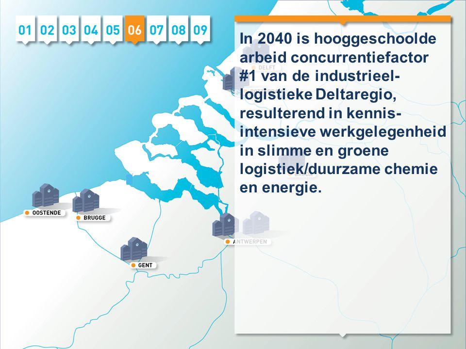 In 2040 is hooggeschoolde arbeid concurrentiefactor #1 van de industrieel- logistieke Deltaregio, resulterend in kennis- intensieve werkgelegenheid in