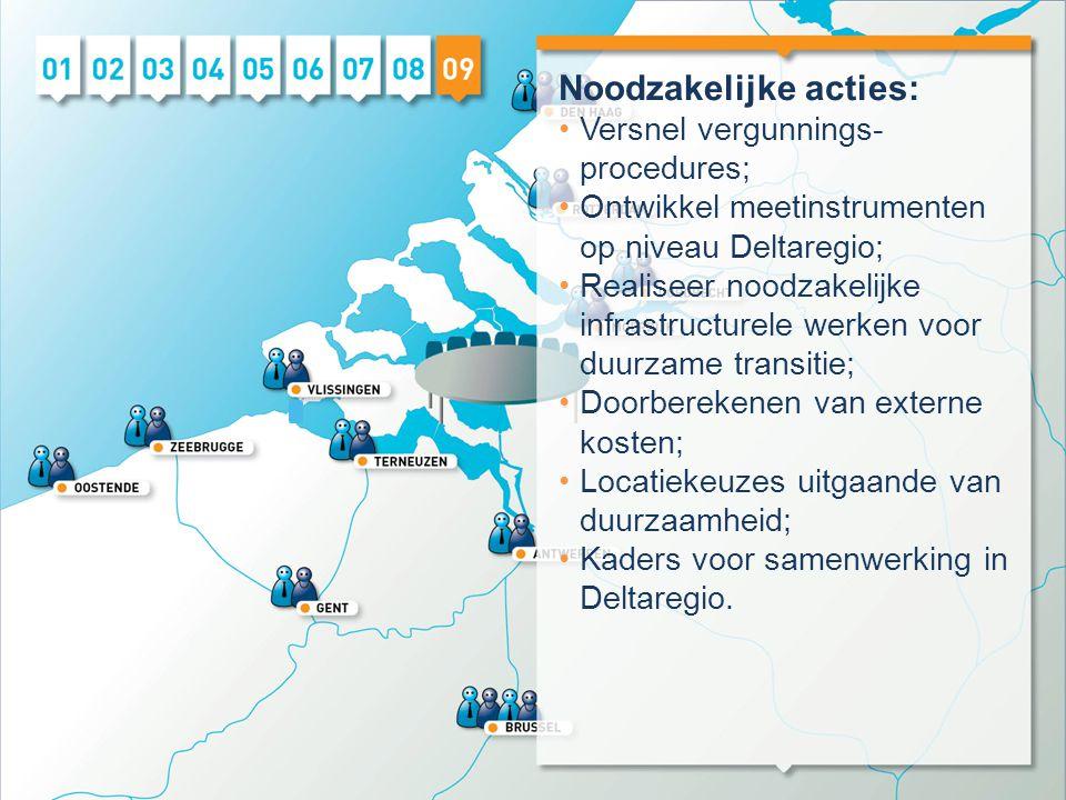 Noodzakelijke acties: •Versnel vergunnings- procedures; •Ontwikkel meetinstrumenten op niveau Deltaregio; •Realiseer noodzakelijke infrastructurele we