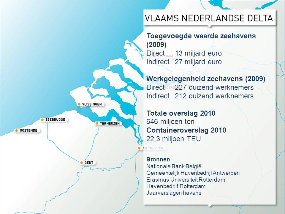 Toegevoegde waarde zeehavens (2009) Direct13 miljard euro Indirect27 miljard euro Werkgelegenheid zeehavens (2009) Direct227 duizend werknemers Indire