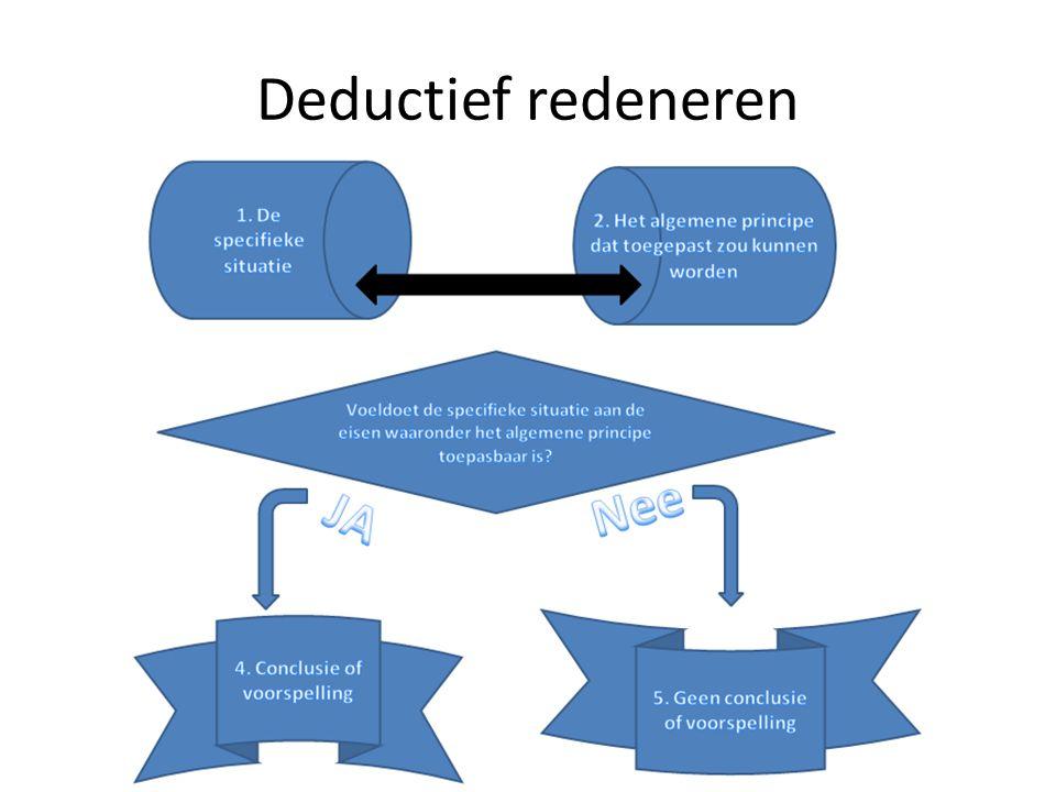 • Dimensie 3, door E. Bark, M. Tavakolrahimi, R. Huijpen en J. Wallaard Deductief redeneren