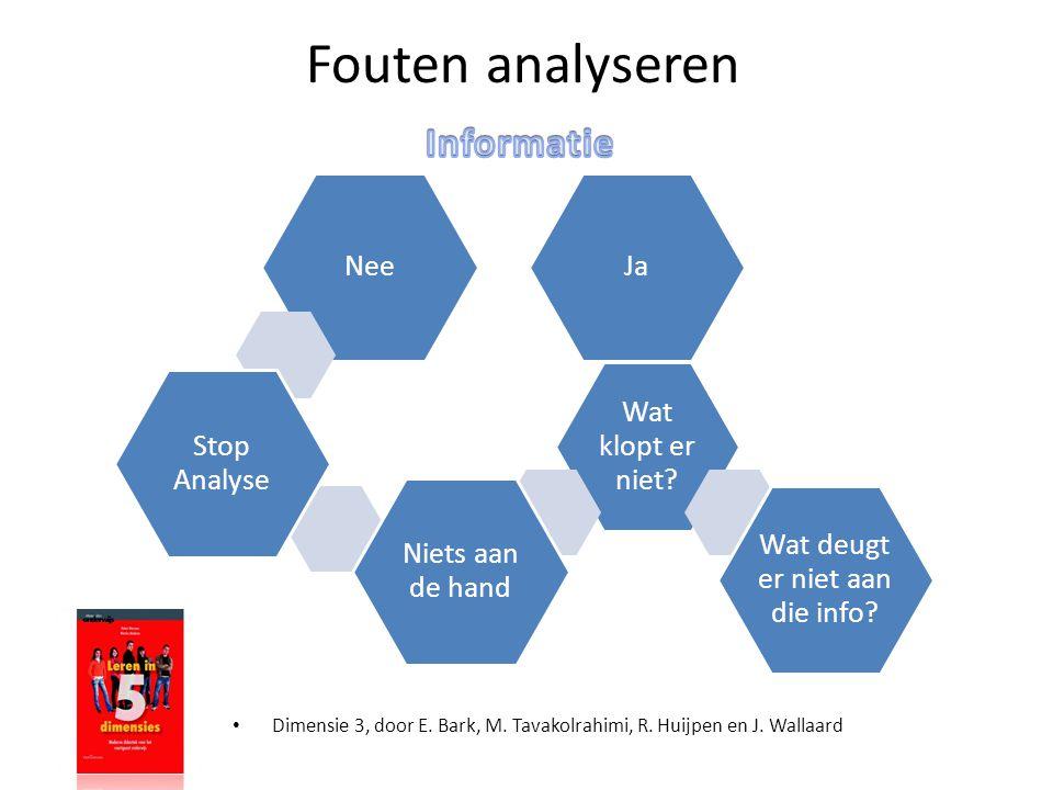 Fouten analyseren • Dimensie 3, door E. Bark, M. Tavakolrahimi, R. Huijpen en J. Wallaard Wat klopt er niet? JaNee Wat deugt er niet aan die info? Nie