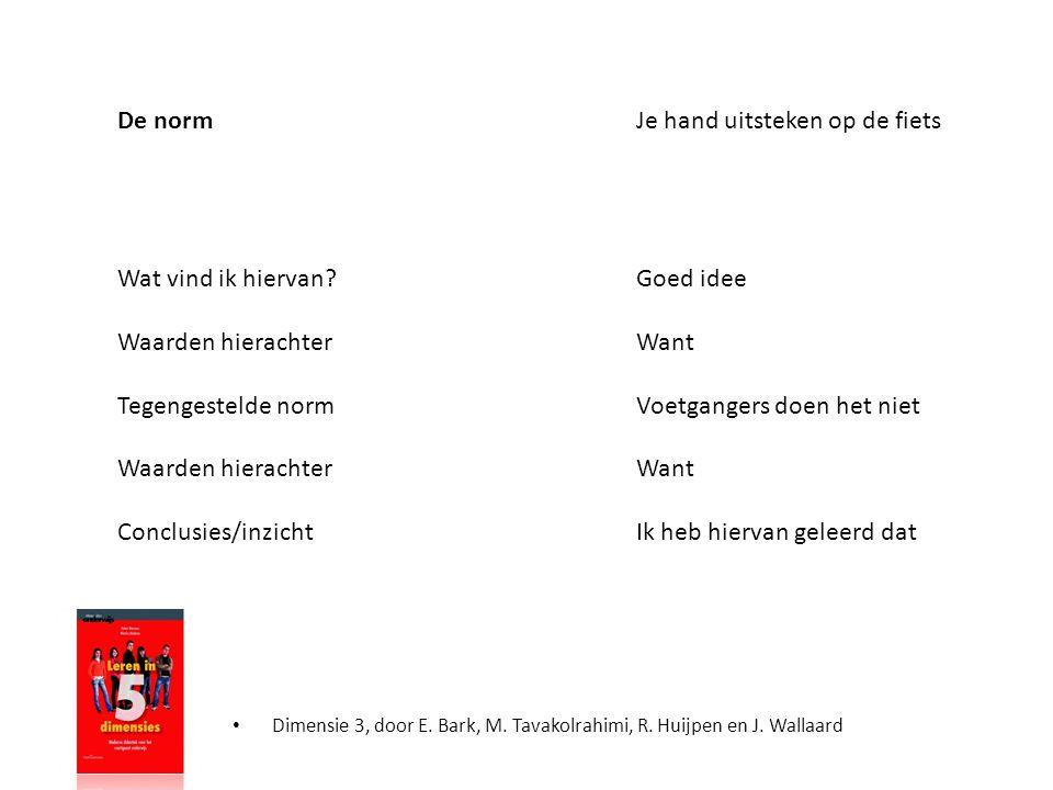 • Dimensie 3, door E. Bark, M. Tavakolrahimi, R. Huijpen en J. Wallaard De norm Wat vind ik hiervan? Waarden hierachter Tegengestelde norm Waarden hie