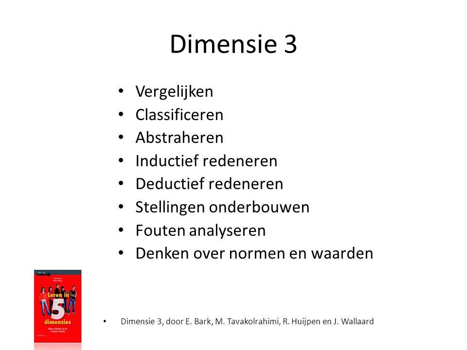 Dimensie 3 • Vergelijken • Classificeren • Abstraheren • Inductief redeneren • Deductief redeneren • Stellingen onderbouwen • Fouten analyseren • Denk