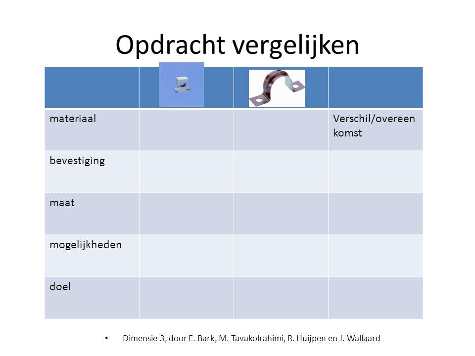 Opdracht vergelijken • Dimensie 3, door E. Bark, M. Tavakolrahimi, R. Huijpen en J. Wallaard materiaalVerschil/overeen komst bevestiging maat mogelijk