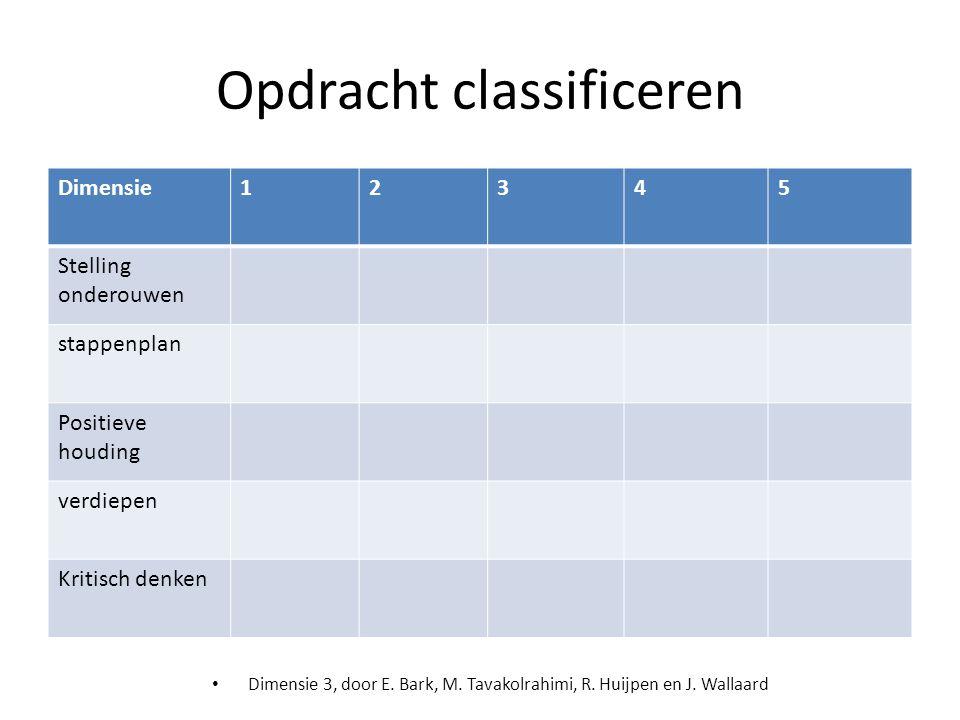Opdracht classificeren • Dimensie 3, door E. Bark, M. Tavakolrahimi, R. Huijpen en J. Wallaard Dimensie12345 Stelling onderouwen stappenplan Positieve