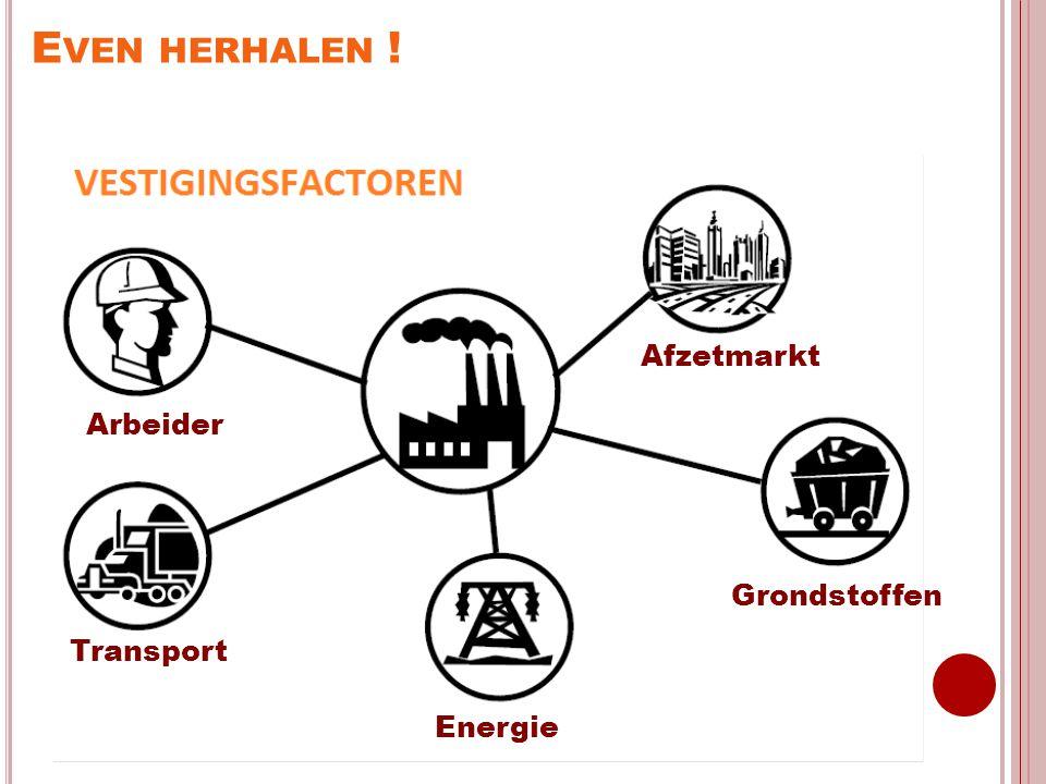 E VEN HERHALEN ! Arbeider s Transport Energie Grondstoffen Afzetmarkt