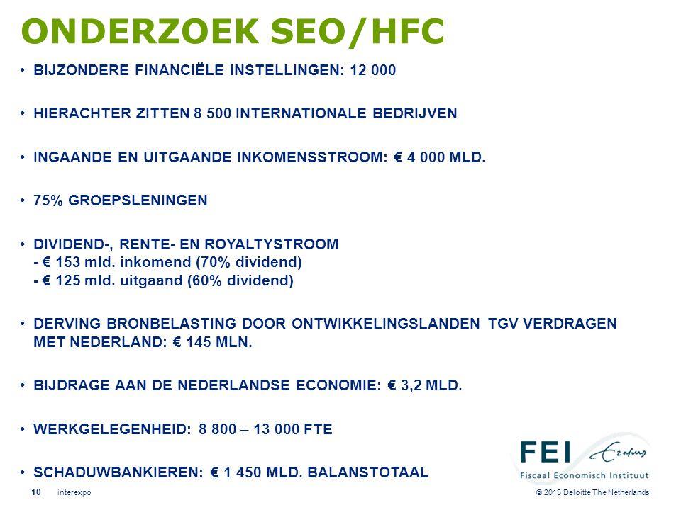 © 2013 Deloitte The Netherlands ONDERZOEK SEO/HFC •BIJZONDERE FINANCIËLE INSTELLINGEN: 12 000 •HIERACHTER ZITTEN 8 500 INTERNATIONALE BEDRIJVEN •INGAA