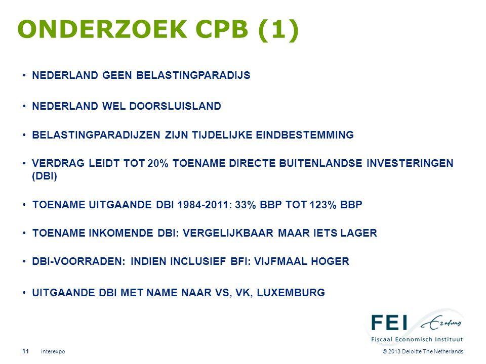 © 2013 Deloitte The Netherlands ONDERZOEK CPB (1) •NEDERLAND GEEN BELASTINGPARADIJS •NEDERLAND WEL DOORSLUISLAND •BELASTINGPARADIJZEN ZIJN TIJDELIJKE